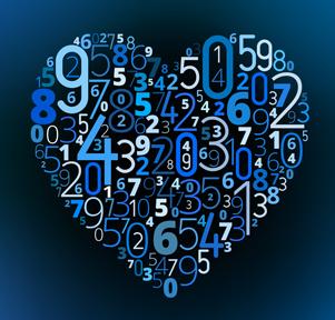 Нумерологическая совместимость партнеров